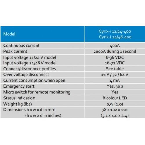 Victron Cyrix-i 12/24V 400A Intelligent Battery Combiner