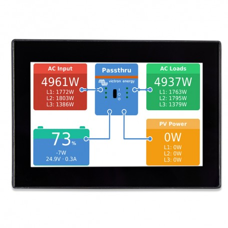 Victron CanVu GX Monitor - 4-3- Color Touch Screen