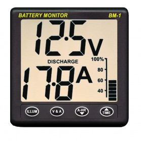 Clipper Battery Monitor Instrument