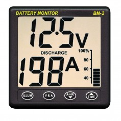 Clipper BM-2 Battery Monitor w-Shunt - 200Amp