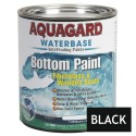 Antifouling Systems